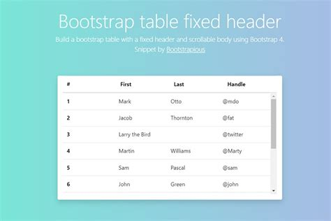 Bootstrap 4 table with a fixed header- HTML&CSS Snippet