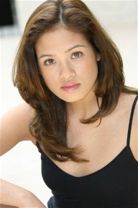 Nicole Gale Anderson Bra Size, Age, Weight, Height