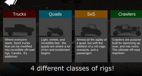Offroad Outlaws Hack, Cheats, Tips & Guide - Real Gamers
