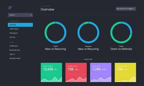 Bootstrap 4 Themes & Templates: Everything You Need to