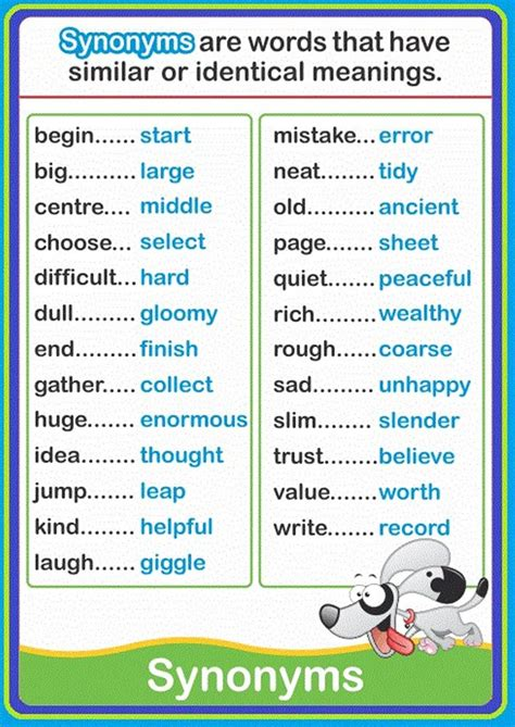 Synonyms For 50+ Commonly Used Words in English   Learn