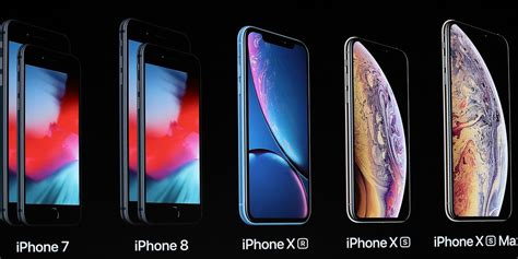 All New iPhones Launched At Apple 2018 Event - iPhone XS