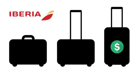 Iberia Baggage Fees & Policy [2020 Update] | Carry on bag
